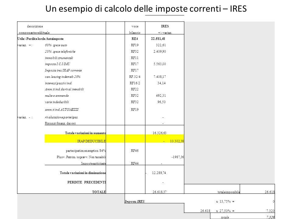 Un esempio di calcolo delle imposte correnti - IRAP descrizione voce IRAP denominazionerigodi Imponibile componente reddituale bilancio + Ricavi delle vendite e prestazioniIC 1A 1.162.734,00 + Variazioni rimanenzeIC 2-3A + Altri ricavi e proventiIC 5A 11.497,00 - Acqu.