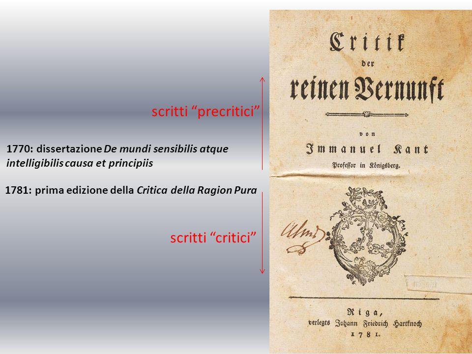 """1781: prima edizione della Critica della Ragion Pura scritti """"critici"""" scritti """"precritici"""" 1770: dissertazione De mundi sensibilis atque intelligibil"""