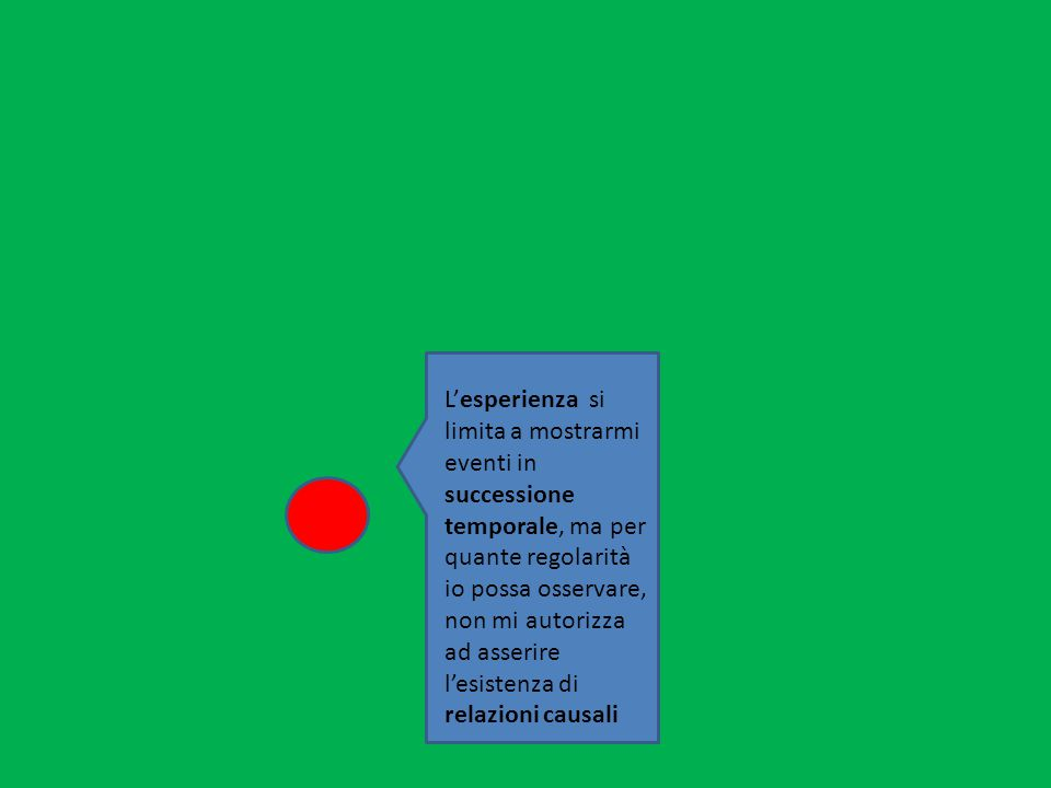L'esperienza si limita a mostrarmi eventi in successione temporale, ma per quante regolarità io possa osservare, non mi autorizza ad asserire l'esiste