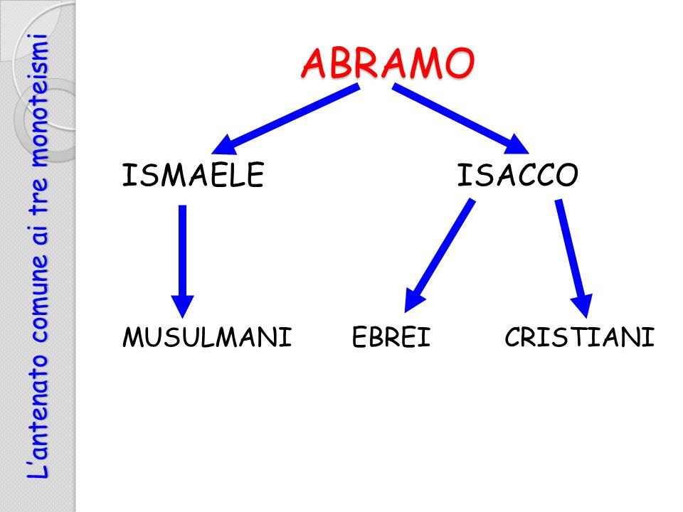 ISMAELEISACCO MUSULMANI EBREI CRISTIANI ABRAMO L'antenato comune ai tre monoteismi