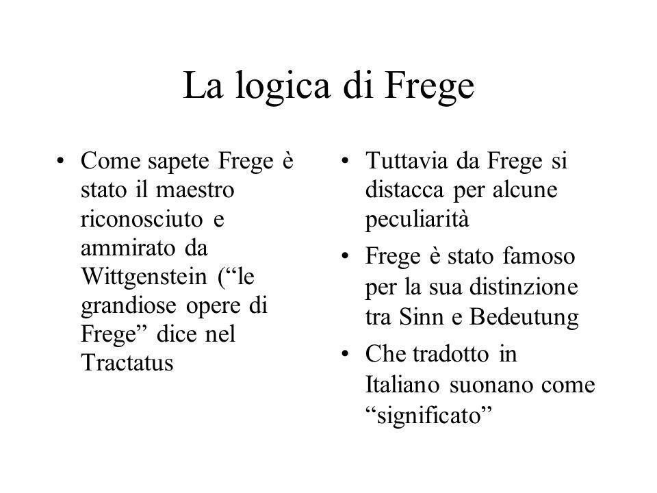 Il triangolo di Peirce Secondo Peirce nei rapporti con il significato ci sono tre aspetti: Il pensiero (la donna) Il suono o il segno (uomo) L'oggetto vero e proprio