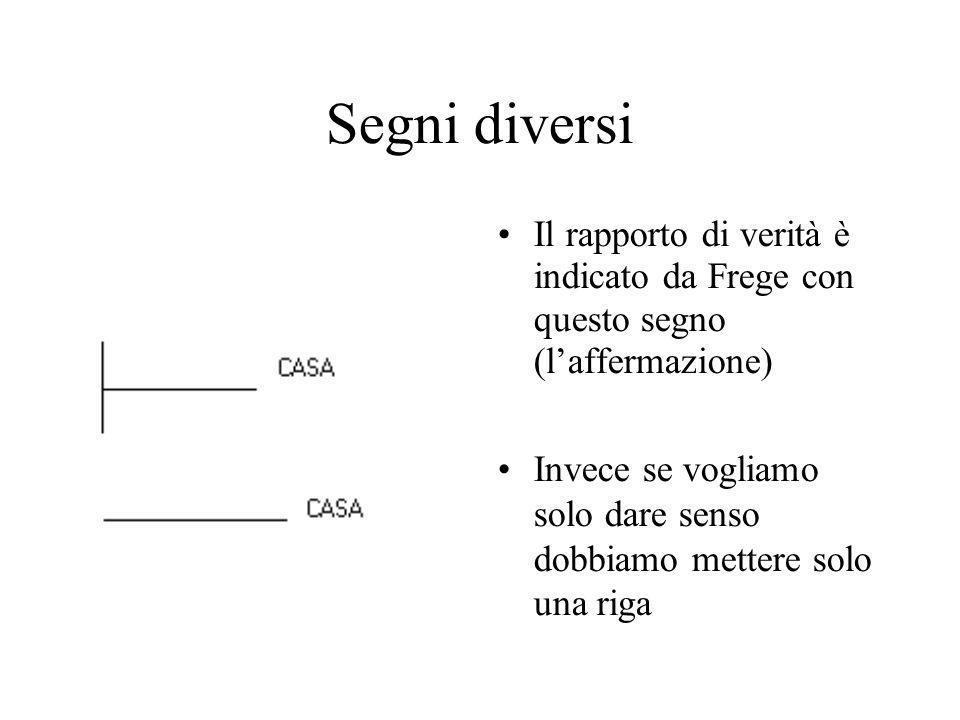 FREGE - WITTGENSTEIN In un passo dei suoi Fondamenti dell'aritmetica Frege dice se A e B significano contenuti giudicabili, esistono le seguenti quattro possibilità: 1) A viene affermato e B viene affermato 2) A viene affermato e B viene negato 3) A viene negato e B viene affermato 4)A viene negato e B viene negato Ci vuole poco per tradurre nelle tavole di Wittgenstein V V F F V F
