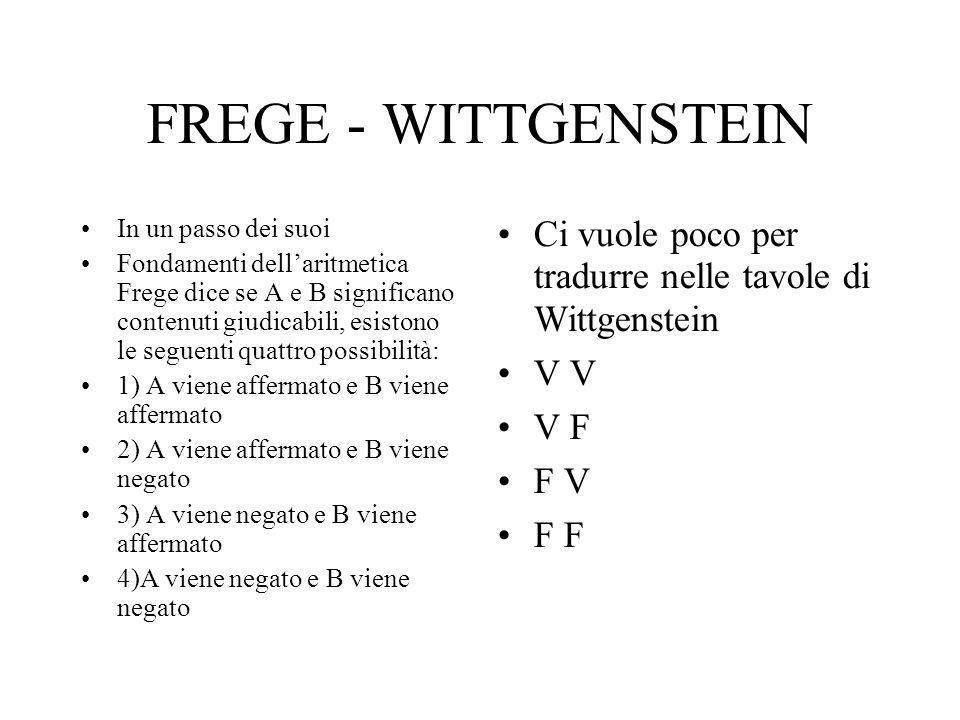 Tuttavia… La tavola di verità sembra identica a quella che abbiamo usato seguendo Wittgenstein (la prima quella normale) Ma c'è un problema 1)V V 2)V F 3)F V 4)F F Questa tavola di verità Non è corrispondente a quello che dice Frege nella prossima slide