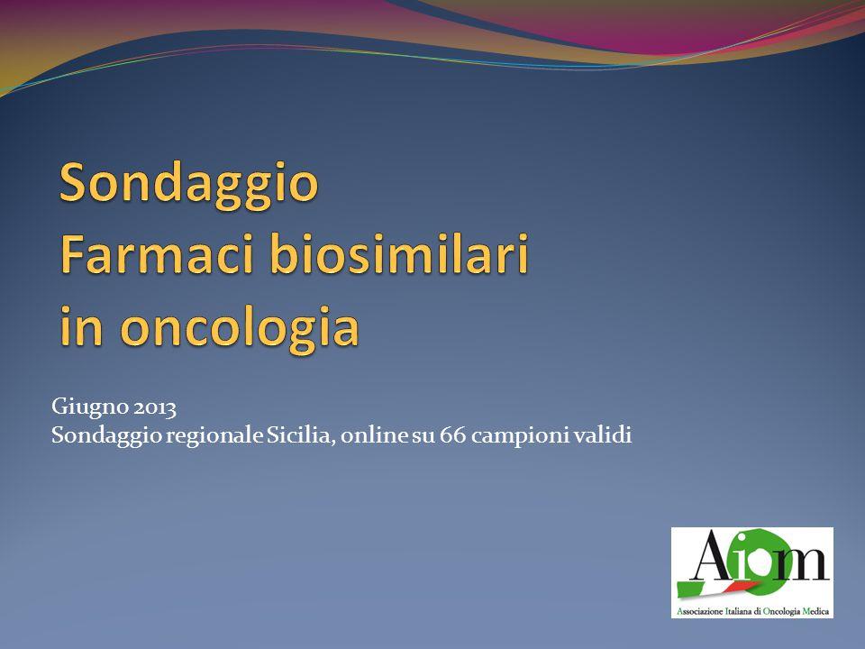 Giugno 2013 Sondaggio regionale Sicilia, online su 66 campioni validi