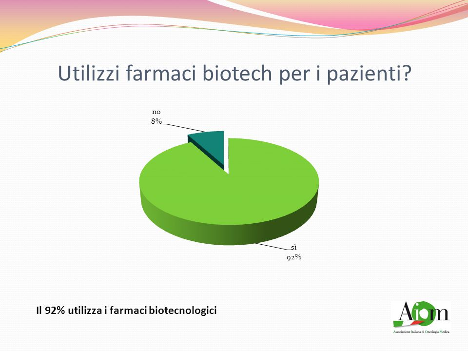 Quanto pesano i tagli alla sanità in Sicilia sulla tua capacità di curare al meglio i pazienti.