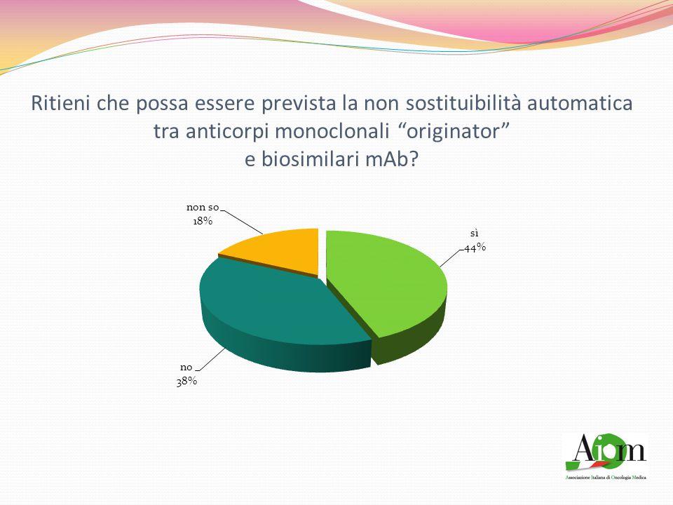Ritieni che possa essere prevista la non sostituibilità automatica tra anticorpi monoclonali originator e biosimilari mAb