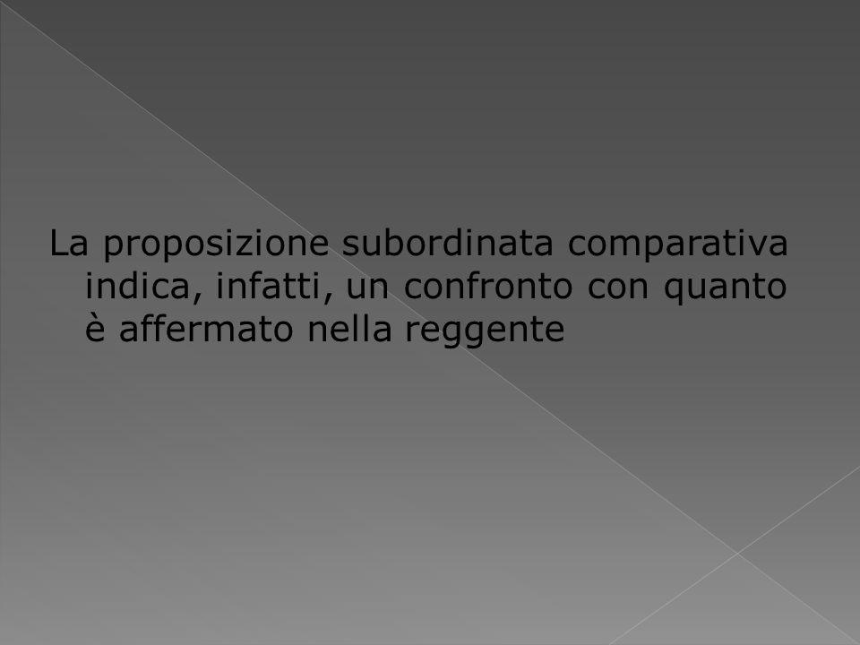 La proposizione subordinata comparativa indica, infatti, un confronto con quanto è affermato nella reggente