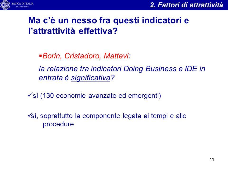 2.Fattori di attrattività Ma c'è un nesso fra questi indicatori e l'attrattività effettiva.