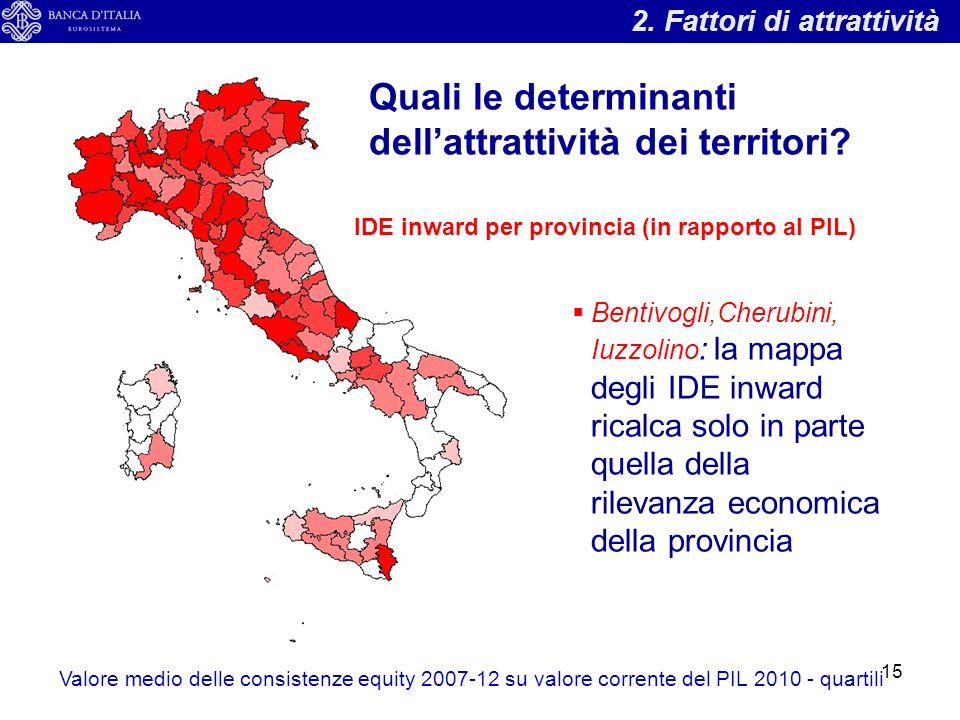 2.Fattori di attrattività Quali le determinanti dell'attrattività dei territori.