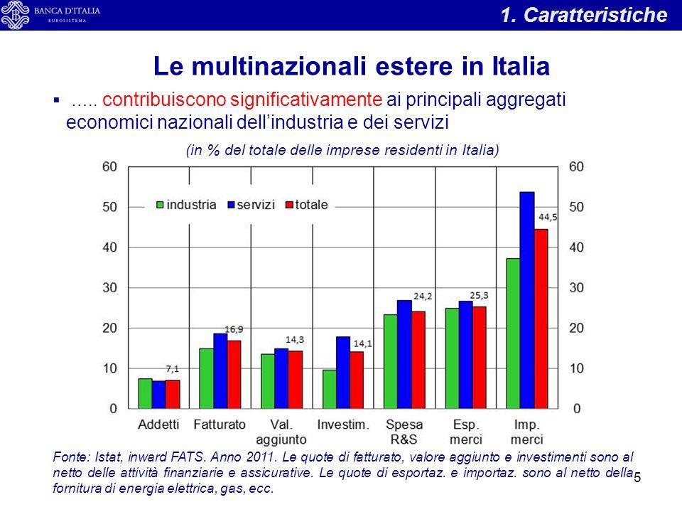 1.Caratteristiche Le multinazionali estere in Italia  …..