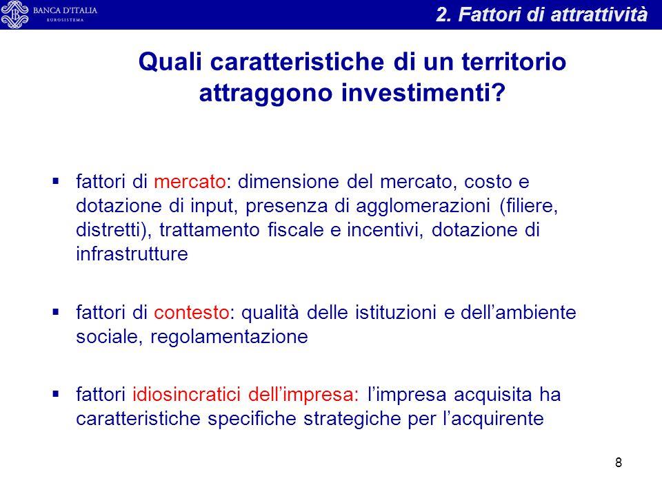 2.Fattori di attrattività Quali caratteristiche di un territorio attraggono investimenti.