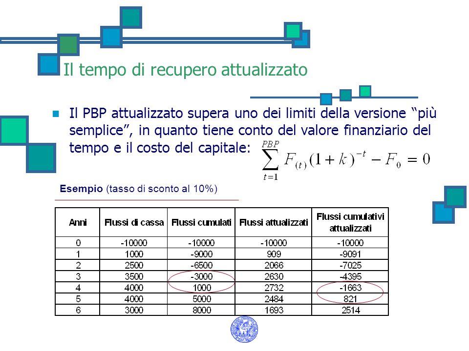 """Il tempo di recupero attualizzato Il PBP attualizzato supera uno dei limiti della versione """"più semplice"""", in quanto tiene conto del valore finanziari"""