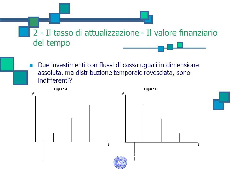 2 - Il tasso di attualizzazione - Il valore finanziario del tempo Due investimenti con flussi di cassa uguali in dimensione assoluta, ma distribuzione