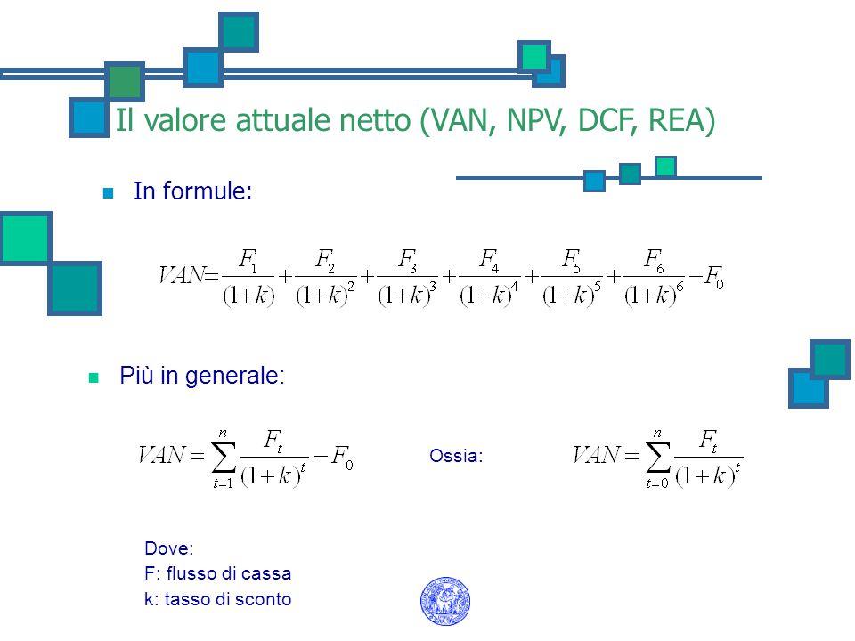 Il valore attuale netto (VAN, NPV, DCF, REA) In formule: n Più in generale: Ossia: Dove: F: flusso di cassa k: tasso di sconto