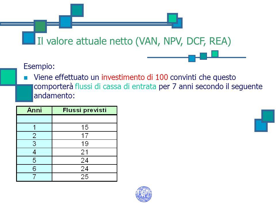 Il valore attuale netto (VAN, NPV, DCF, REA) Esempio: Viene effettuato un investimento di 100 convinti che questo comporterà flussi di cassa di entrat