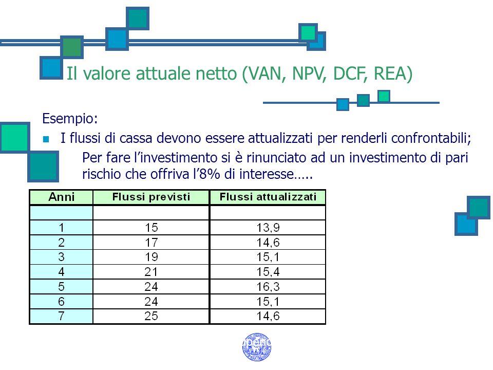 Il valore attuale netto (VAN, NPV, DCF, REA) Esempio: I flussi di cassa devono essere attualizzati per renderli confrontabili; Per fare l'investimento