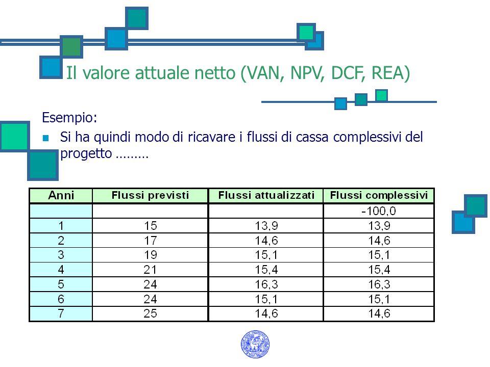 Il valore attuale netto (VAN, NPV, DCF, REA) Esempio: Si ha quindi modo di ricavare i flussi di cassa complessivi del progetto ………