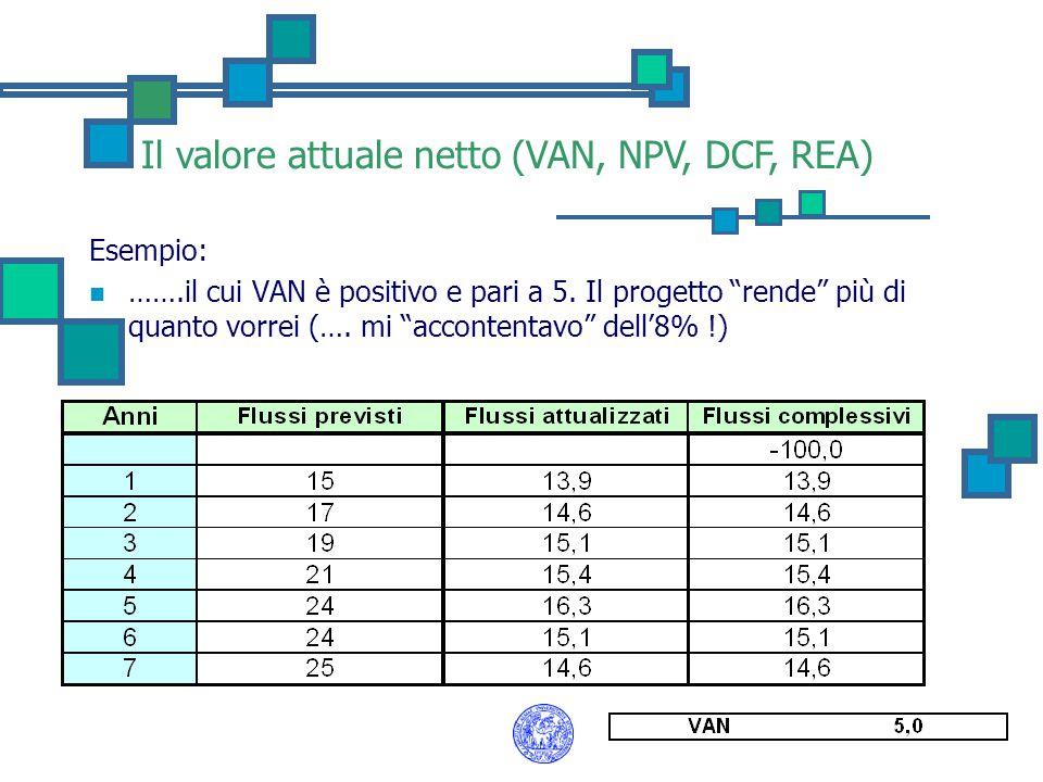 """Il valore attuale netto (VAN, NPV, DCF, REA) Esempio: …….il cui VAN è positivo e pari a 5. Il progetto """"rende"""" più di quanto vorrei (…. mi """"accontenta"""