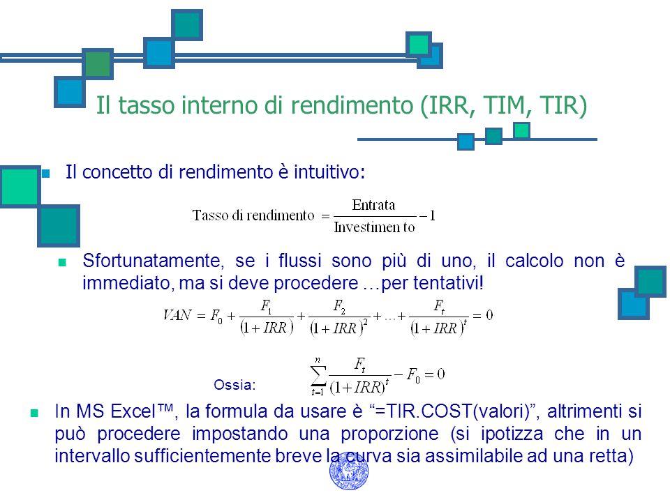 Il tasso interno di rendimento (IRR, TIM, TIR) Il concetto di rendimento è intuitivo: n Sfortunatamente, se i flussi sono più di uno, il calcolo non è
