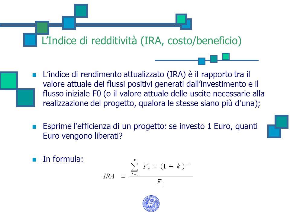 IRA = 12.514 /10.000 = 1,2514 L'Indice di redditività (IRA, costo/beneficio) L'indice di rendimento attualizzato (IRA) è il rapporto tra il valore att