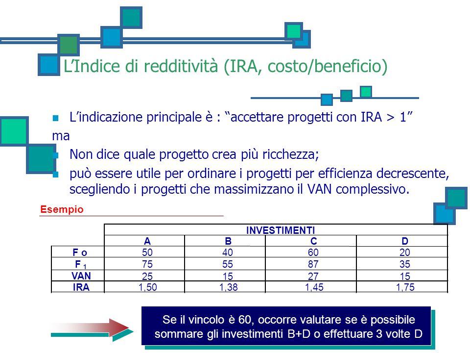 """L'Indice di redditività (IRA, costo/beneficio) L'indicazione principale è : """"accettare progetti con IRA > 1"""" ma Non dice quale progetto crea più ricch"""