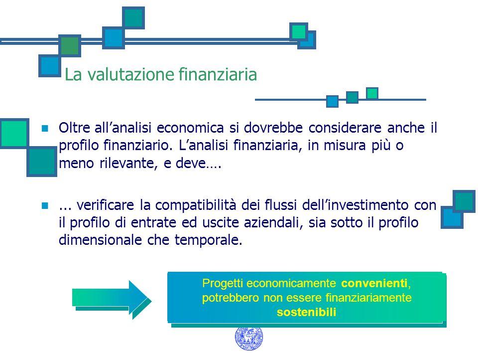 La valutazione finanziaria Progetti economicamente convenienti, potrebbero non essere finanziariamente sostenibili Oltre all'analisi economica si dovr
