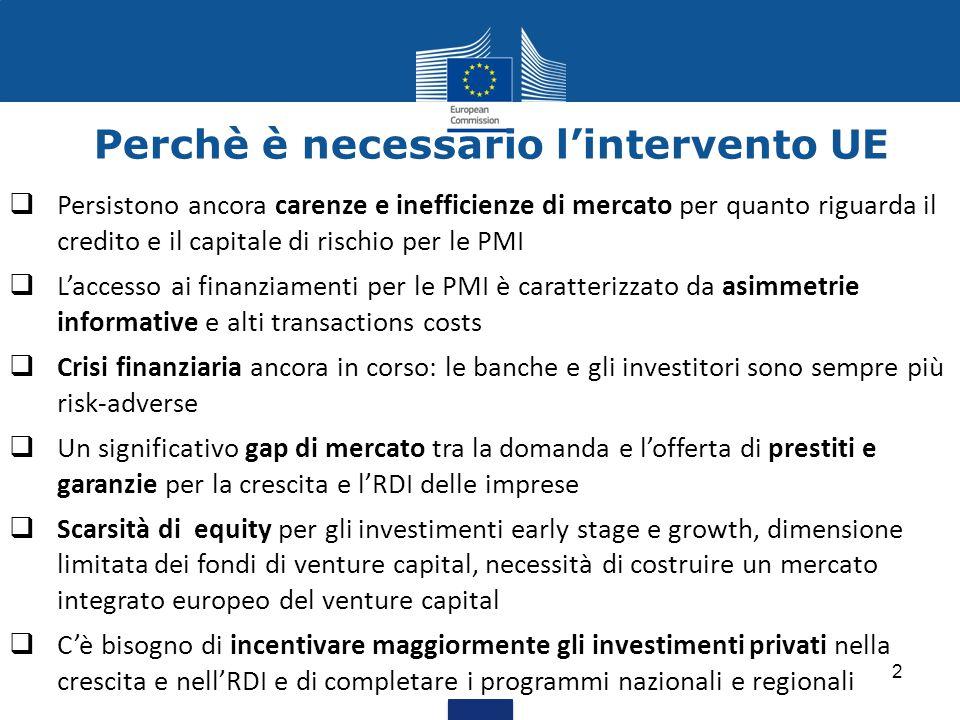 3  Fanno parte del pacchetto UE da più di un decennio  E' un modo efficiente di spendere il budget UE perchè genera un effetto-leva  Racchiude una vasta gamma di interventi, come: oGaranzie a fondi di mutua garanzia e prestiti bancari alle PMI oPartecipazioni attraverso il capitale di rischio ad investimenti early stage e growth  Caratteristiche comuni: oObiettivo di incrementare l'accesso ai finanziamenti per le PMI oVeicolati generalmente attraverso intermediari finanziari (fondi di garanzia, banche, fondi d'investimento etc) per conto della Commissione Europea oOperati dalla BEI/FEI Gli strumenti finanziari UE per le PMI