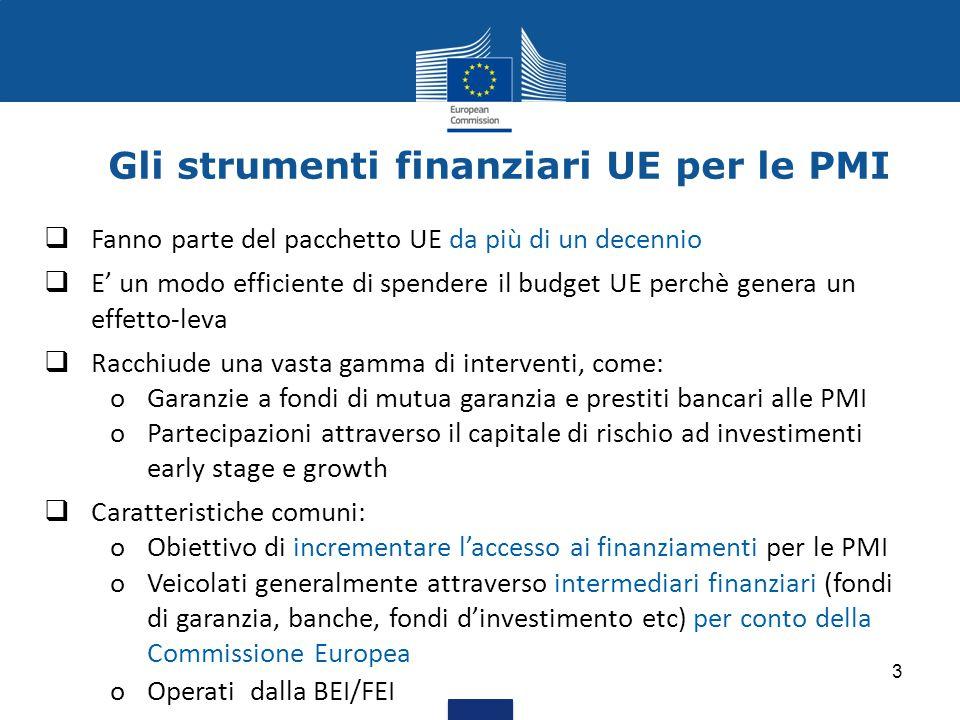 Prossime fasi  La base legale di COSME non e ancora stata adottata  In corso l implementazione da parte della Commissione  Lancio inizio 2014
