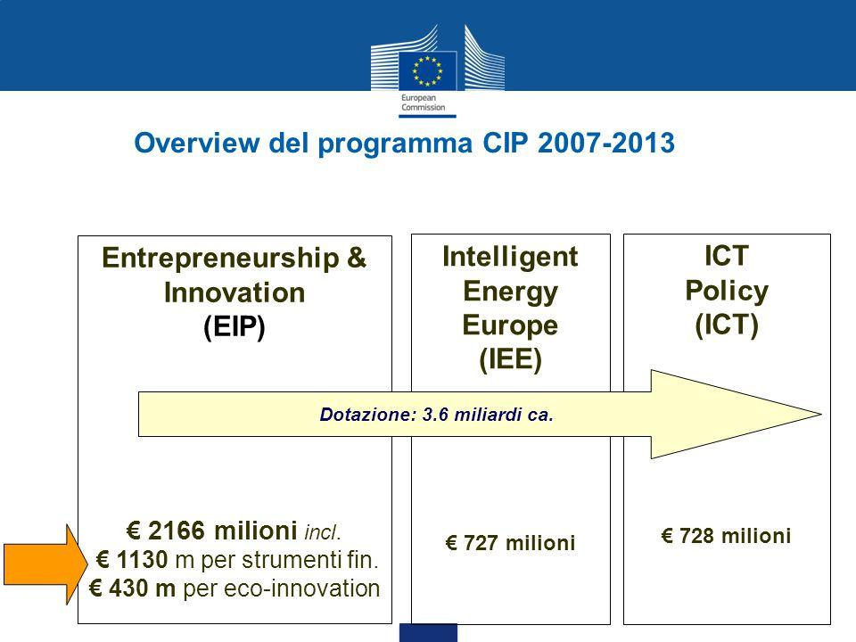 http://access2eufinance.ec.europa.eu Il nuovo portale