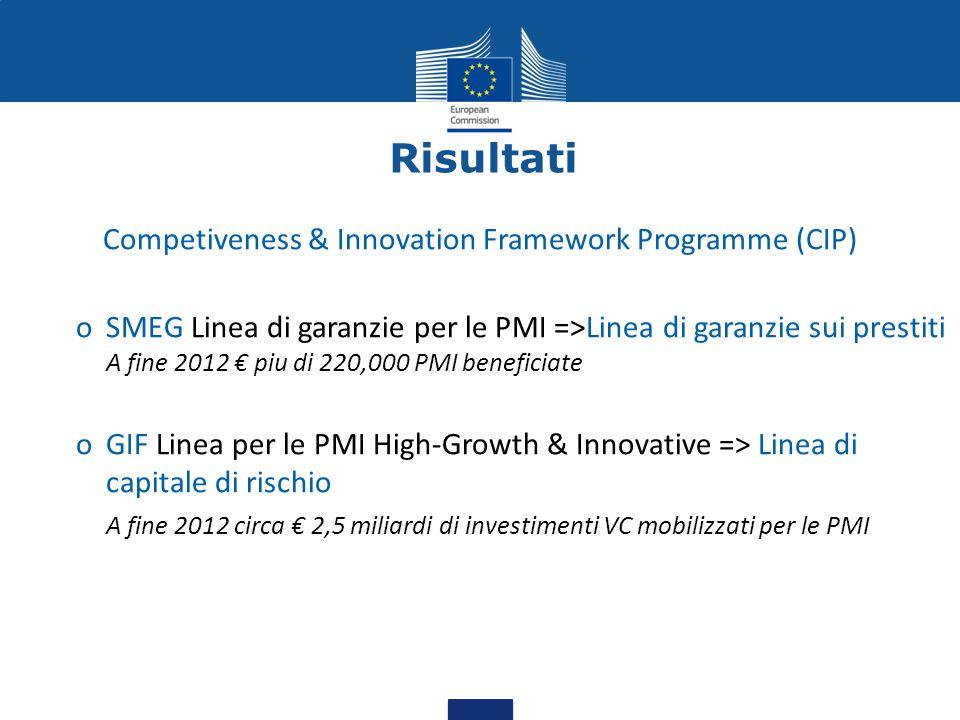 Rafforzamento della competitività e della sostenibilità delle imprese europee Incoraggiamento dell'imprenditorialità e promozione delle PMI Target principale: PMI, imprenditori, organizzazioni di sostegno alle imprese, amministrazioni regionali e nazionali Il programma COSME 2014-2020 Elementi principali