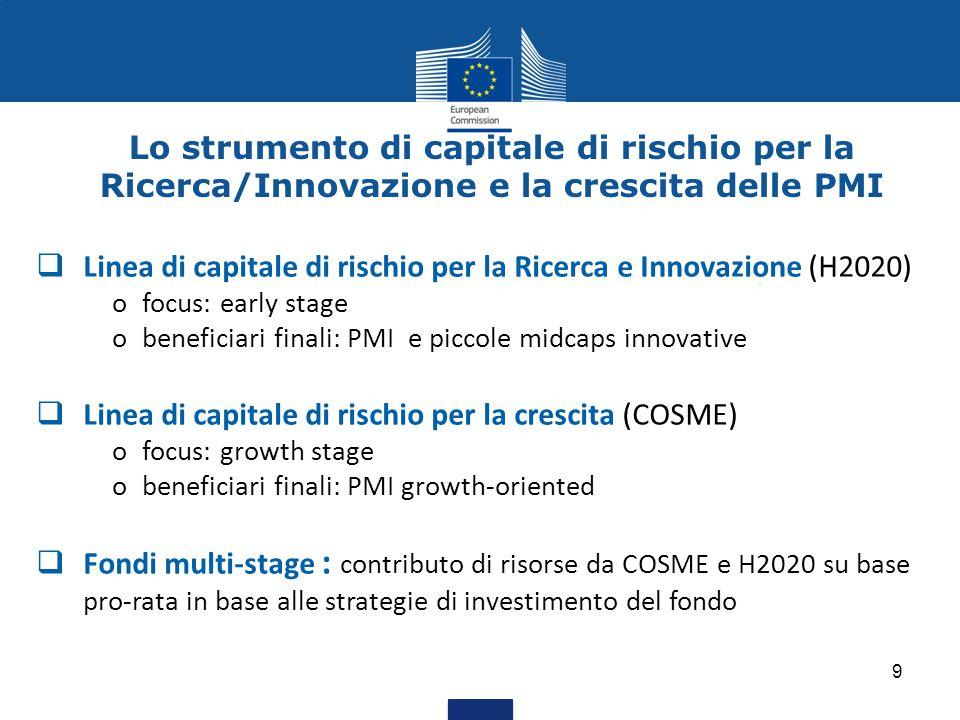 10 Due linee complementari che lavorano insieme per sostenere l'accesso al capitale di rischio e stimolare lo sviluppo del VC in Europa Linea di capitale di rischio per la crescita Linea di capitale di rischio per R&I dallo start-up/early stage all'expansion/growth stage consentiti investimenti per la crescita consentiti investimenti early-stage fino al20% dell'investimento totale UE Investimento combinato in fondi multi- stage Soprattutto da H2020 Lo strumento di capitale di rischio per la crescita e l'RDI delle PMI Soprattutto da COSME