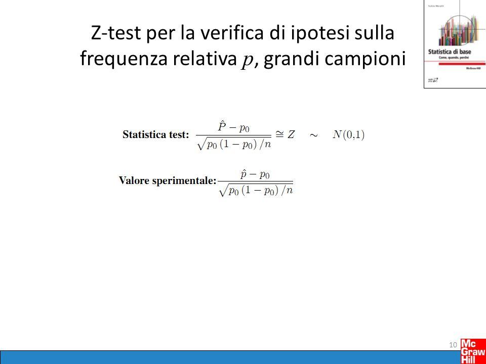 Z-test per la verifica di ipotesi sulla frequenza relativa p, grandi campioni 10