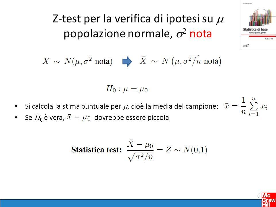 Z-test per la verifica di ipotesi su  popolazione normale,   nota Si calcola la stima puntuale per , cioè la media del campione: Se   è vera, do