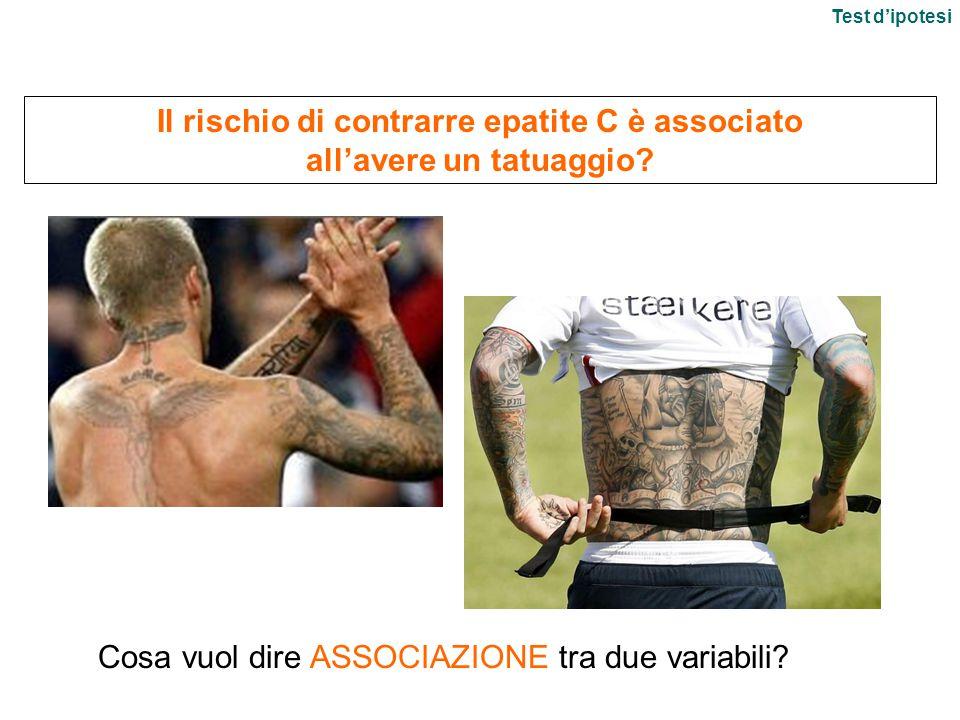 Il rischio di contrarre epatite C è associato all'avere un tatuaggio.