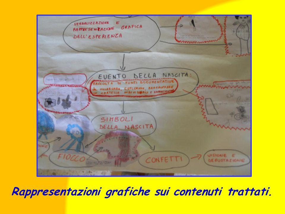Rappresentazioni grafiche sui contenuti trattati.