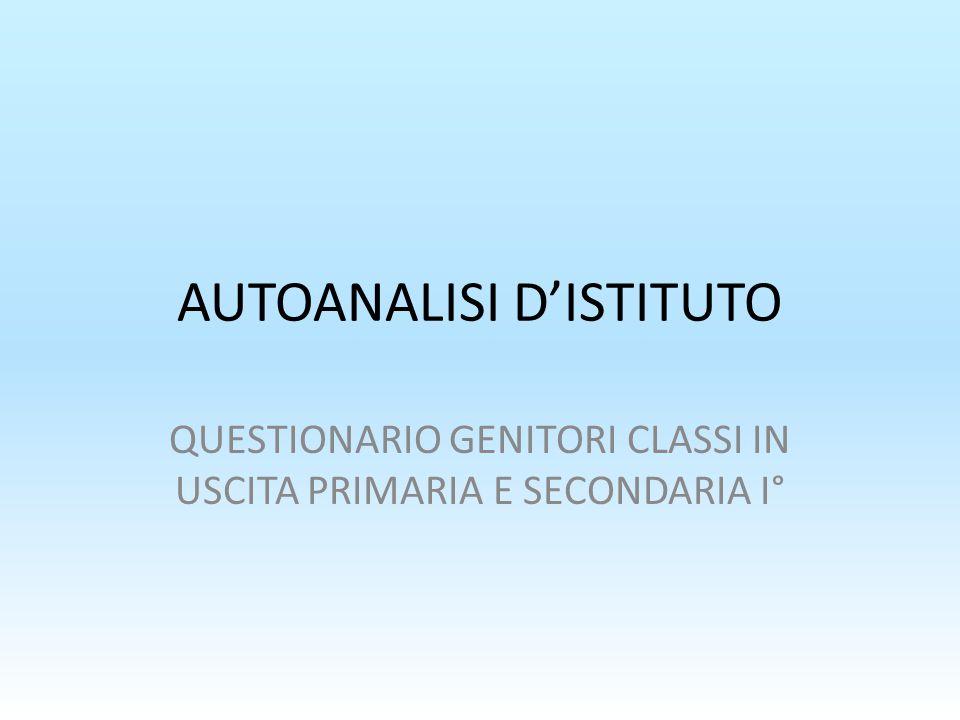 AUTOANALISI D'ISTITUTO QUESTIONARIO GENITORI CLASSI IN USCITA PRIMARIA E SECONDARIA I°