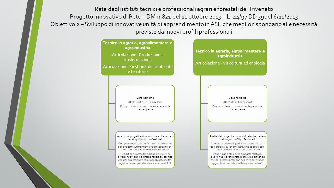 Rete degli istituti tecnici e professionali agrari e forestali del Triveneto Progetto innovativo di Rete – DM n.821 del 11 ottobre 2013 – L.