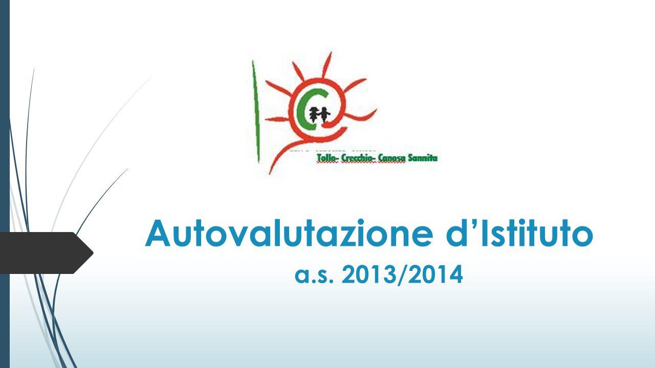 Autovalutazione d'Istituto a.s. 2013/2014