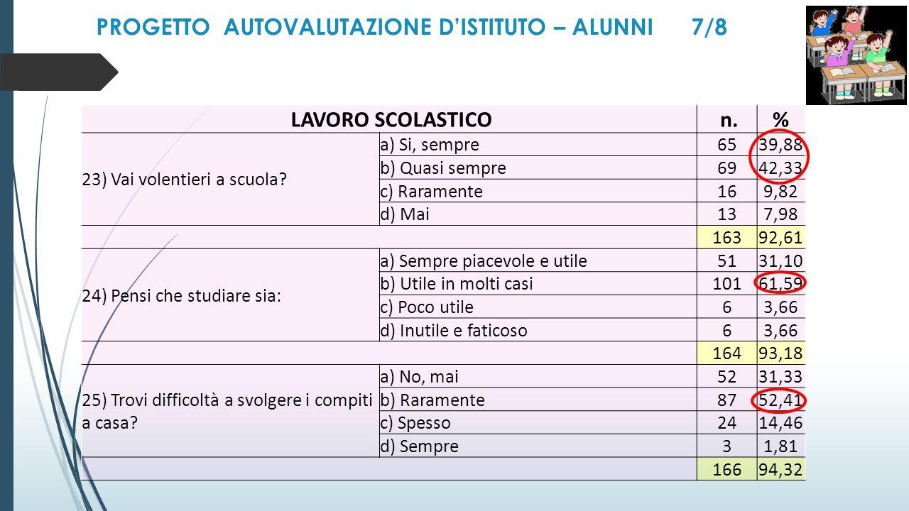 PROGETTO AUTOVALUTAZIONE D'ISTITUTO – ALUNNI 7/8 LAVORO SCOLASTICO n.% 23) Vai volentieri a scuola.