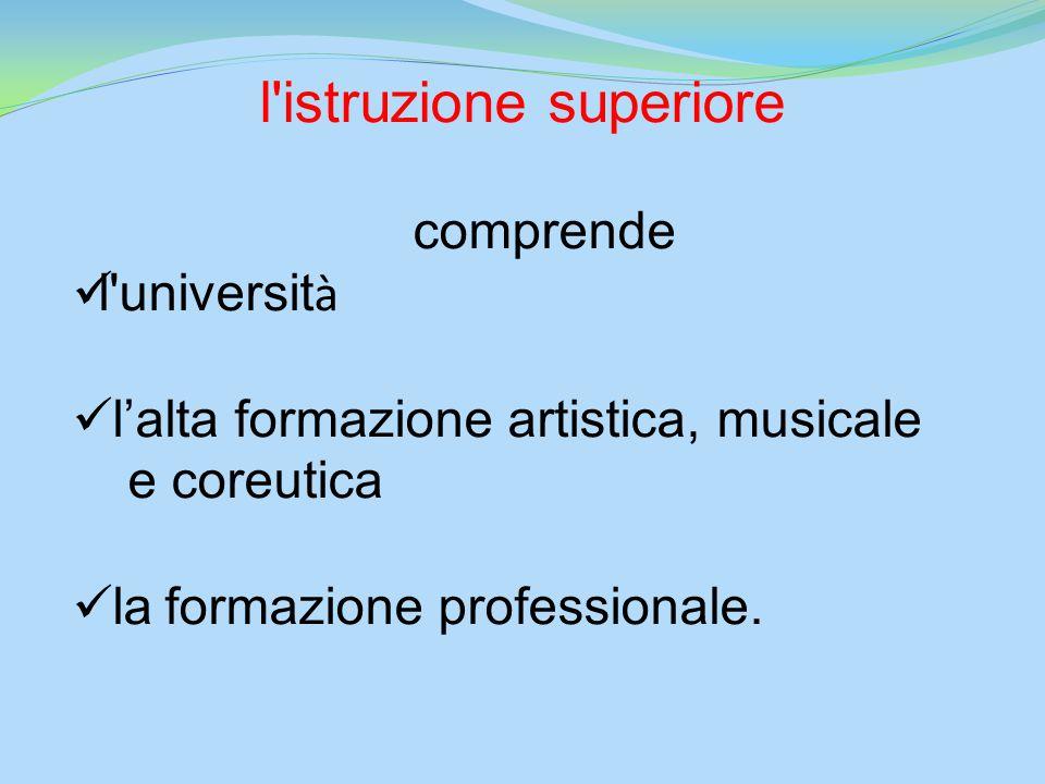 l'istruzione superiore comprende l'universit à l'alta formazione artistica, musicale e coreutica la formazione professionale.