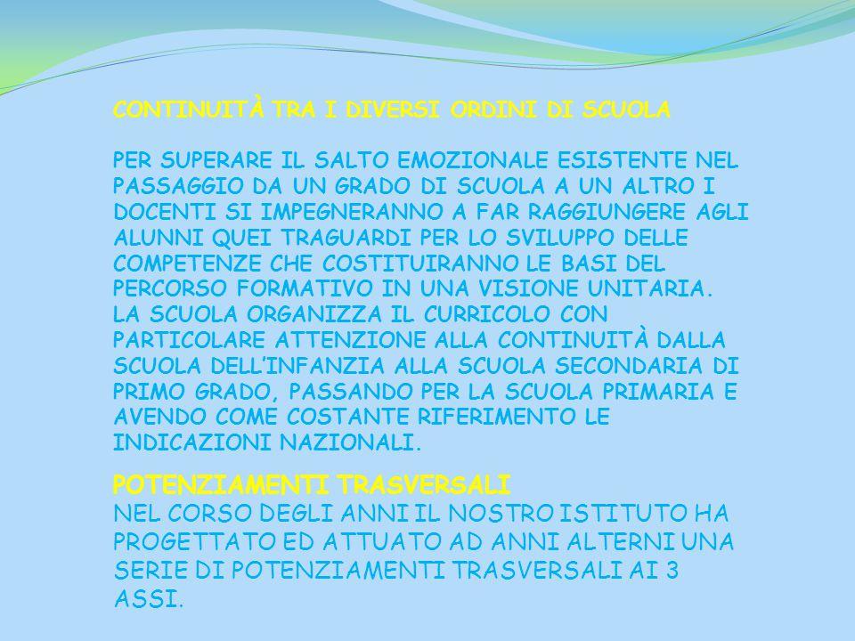 POTENZIAMENTO ARTISTICO ESPRESSIVO POTENZIAMENTO STORICO ANTROPOLOGICO POTENZIAMENTO SCIENTIFICO TECNOLOGICO
