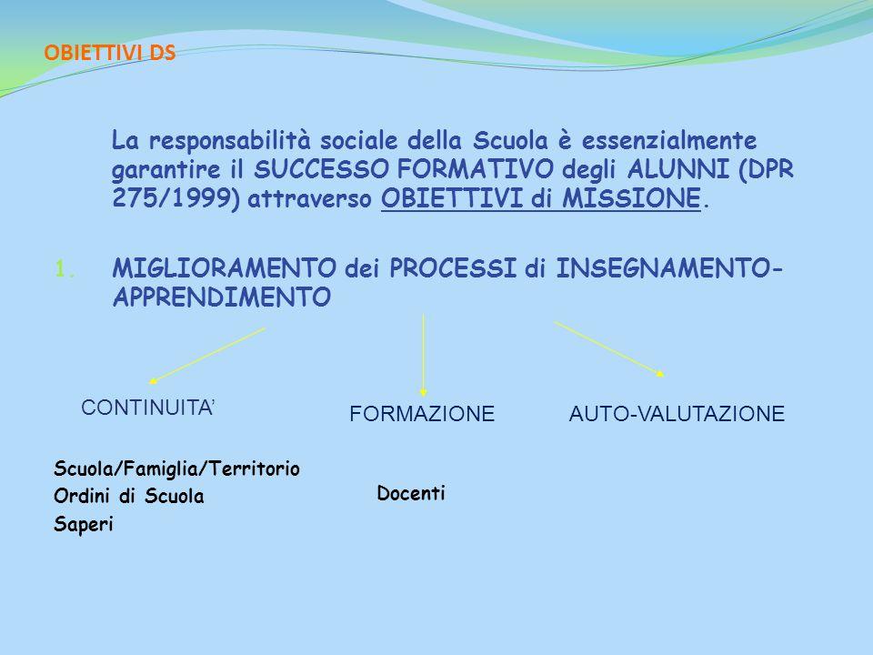 OBIETTIVI DS La responsabilità sociale della Scuola è essenzialmente garantire il SUCCESSO FORMATIVO degli ALUNNI (DPR 275/1999) attraverso OBIETTIVI