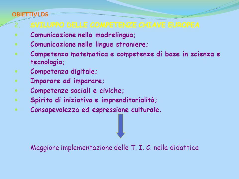 OBIETTIVI DS 2. SVILUPPO DELLE COMPETENZE CHIAVE EUROPEA Comunicazione nella madrelingua; Comunicazione nelle lingue straniere; Competenza matematica