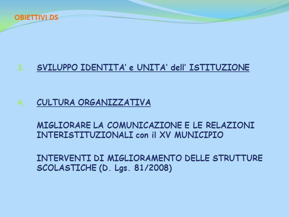 OBIETTIVI DS 3. SVILUPPO IDENTITA' e UNITA' dell' ISTITUZIONE 4. CULTURA ORGANIZZATIVA MIGLIORARE LA COMUNICAZIONE E LE RELAZIONI INTERISTITUZIONALI c