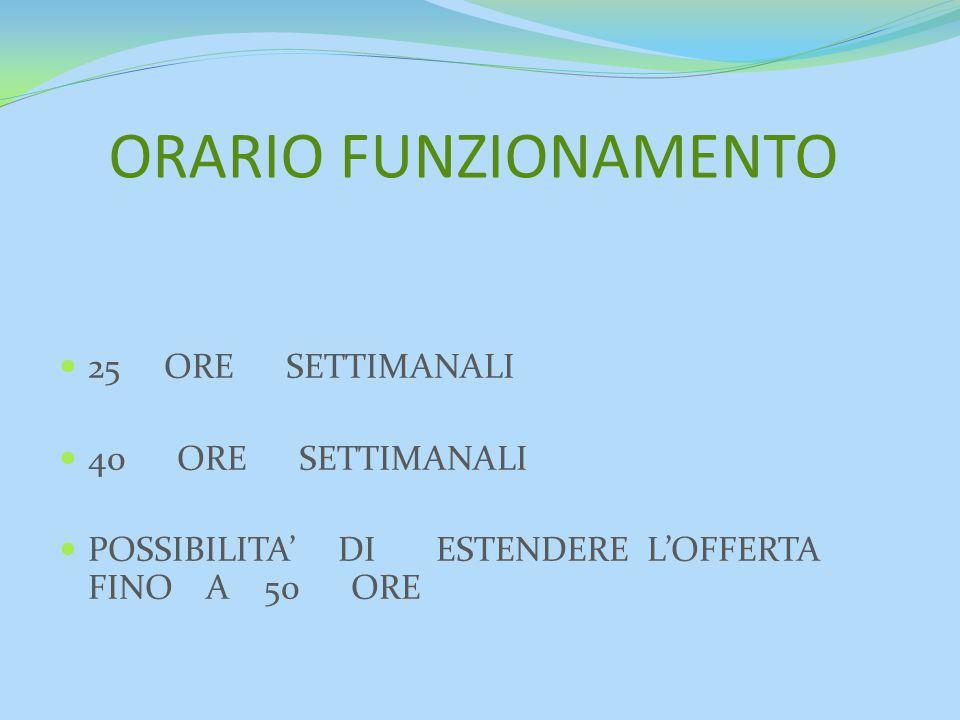 ORARIO FUNZIONAMENTO 25 ORE SETTIMANALI 40 ORE SETTIMANALI POSSIBILITA' DI ESTENDERE L'OFFERTA FINO A 50 ORE