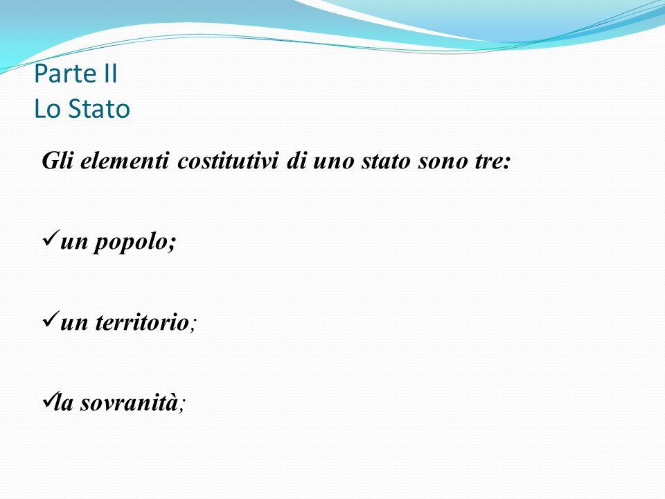 Parte II Lo Stato Gli elementi costitutivi di uno stato sono tre: un popolo; un territorio; la sovranità;