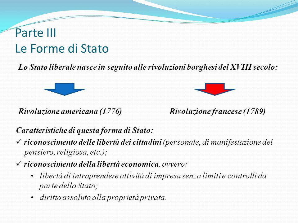 Parte III Le Forme di Stato Lo Stato liberale nasce in seguito alle rivoluzioni borghesi del XVIII secolo: Caratteristiche di questa forma di Stato: r