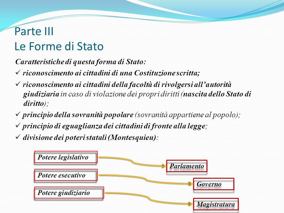 Parte III Le Forme di Stato Caratteristiche di questa forma di Stato: riconoscimento ai cittadini di una Costituzione scritta; riconoscimento ai citta