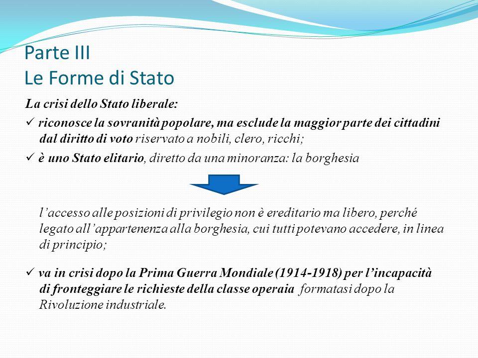 Parte III Le Forme di Stato La crisi dello Stato liberale: riconosce la sovranità popolare, ma esclude la maggior parte dei cittadini dal diritto di v