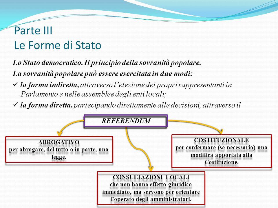 Parte III Le Forme di Stato Lo Stato democratico. Il principio della sovranità popolare. La sovranità popolare può essere esercitata in due modi: la f